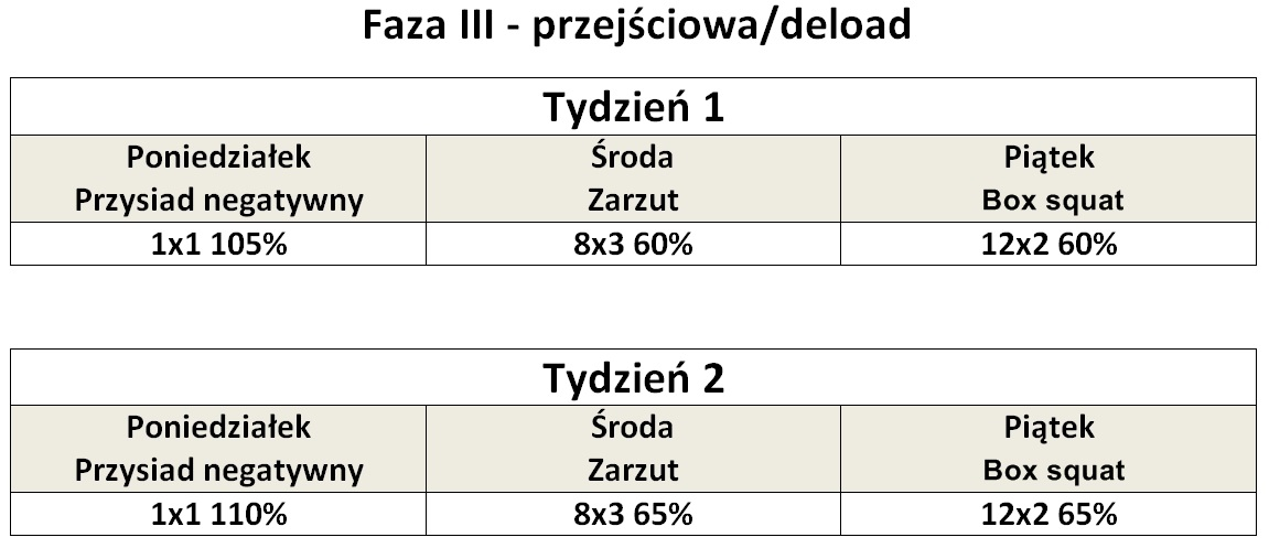 Smolov Przysiad 3